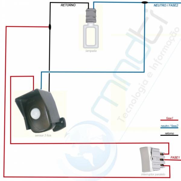 Esquema de instalação com interruptor paralelo